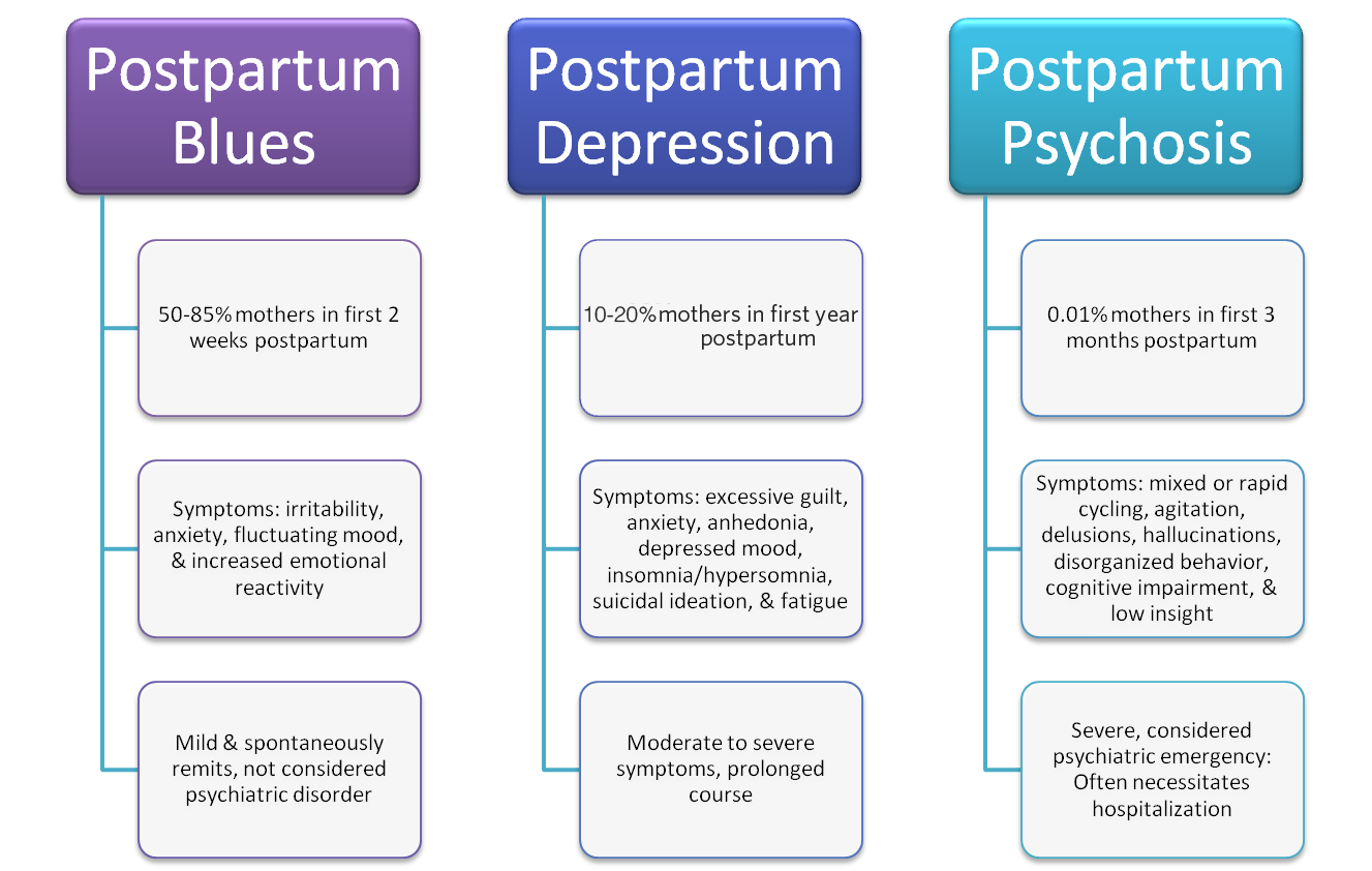 Postpartum Depression (ppd)  Healthy Mothers Healthy. Virtual Edge Applicant Tracking. How To Write In Shakespearean English. Trade Show Registration Software. Dental Implants Miami Fl Rental Storage Units. Ap Economics Online Course Lpn Online Classes. Create Personalized Books Locksmith St Louis. Bankruptcy Court San Diego Raid 1 Vs Raid 0. Bankruptcy Lawyers In Knoxville Tn