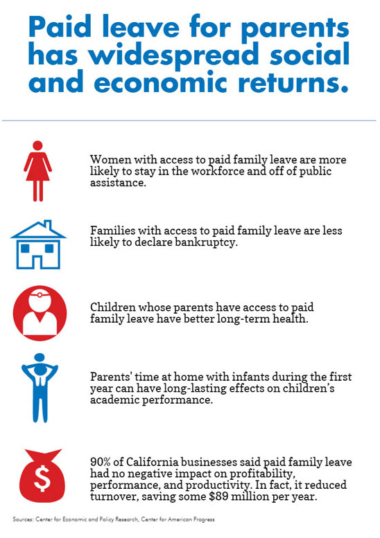The U.S. vs. Canada: Maternity Leave Differences