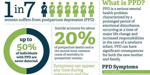 Postpartum Depression (PPD) | Healthy Mothers Healthy Babies